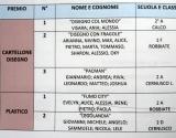 lilt_premi_tabella1